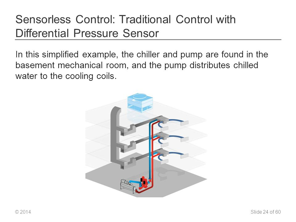 Slide 24 of 60 © 2014 Sensorless Control: Traditional Control with Differential Pressure Sensor In this simplified example, the chiller and pump are found in the basement mechanical room, and the pump distributes chilled water to the cooling coils.