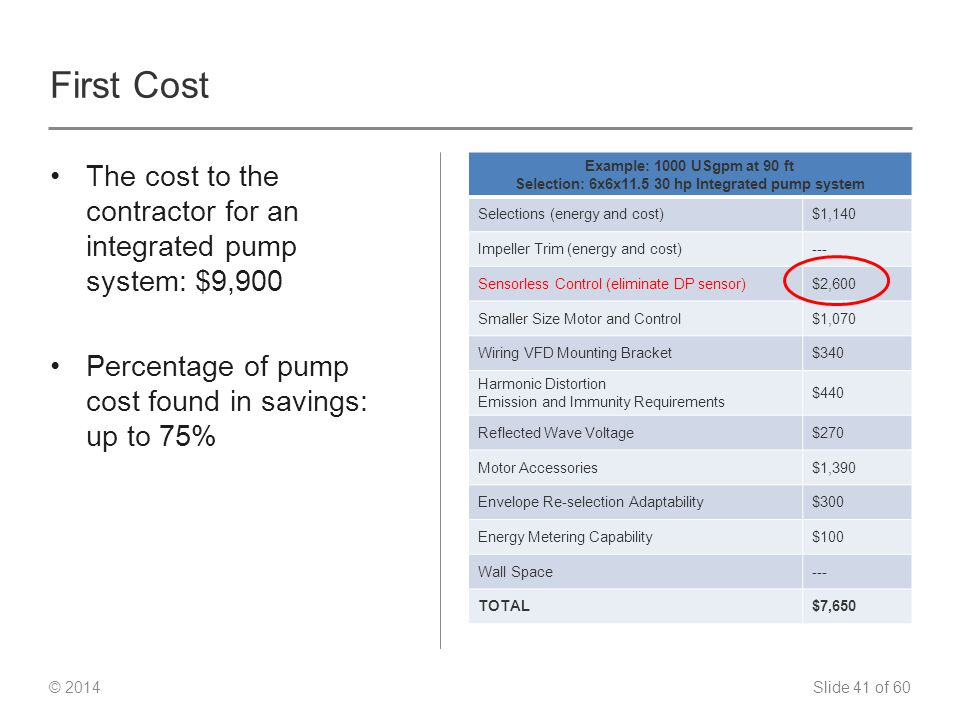 Slide 41 of 60 © 2014 First Cost The cost to the contractor for an integrated pump system: $9,900 Percentage of pump cost found in savings: up to 75% Example: 1000 USgpm at 90 ft Selection: 6x6x11.5 30 hp Integrated pump system Selections (energy and cost)$1,140 Impeller Trim (energy and cost)--- Sensorless Control (eliminate DP sensor)$2,600 Smaller Size Motor and Control$1,070 Wiring VFD Mounting Bracket$340 Harmonic Distortion Emission and Immunity Requirements $440 Reflected Wave Voltage$270 Motor Accessories$1,390 Envelope Re-selection Adaptability$300 Energy Metering Capability$100 Wall Space--- TOTAL$7,650
