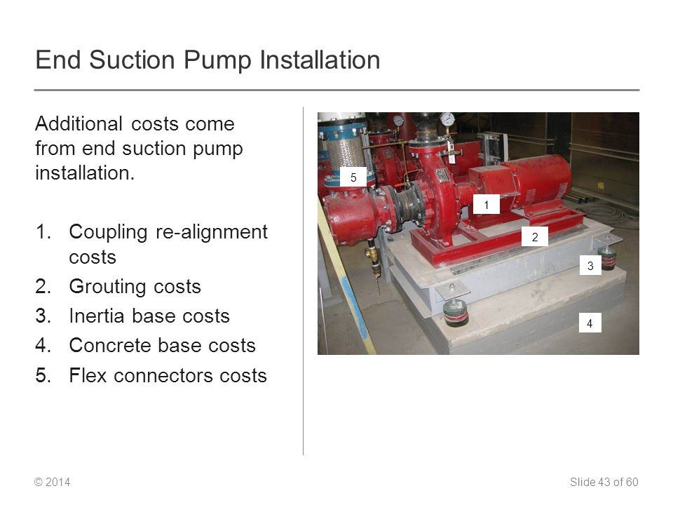 Slide 43 of 60 © 2014 End Suction Pump Installation Additional costs come from end suction pump installation.
