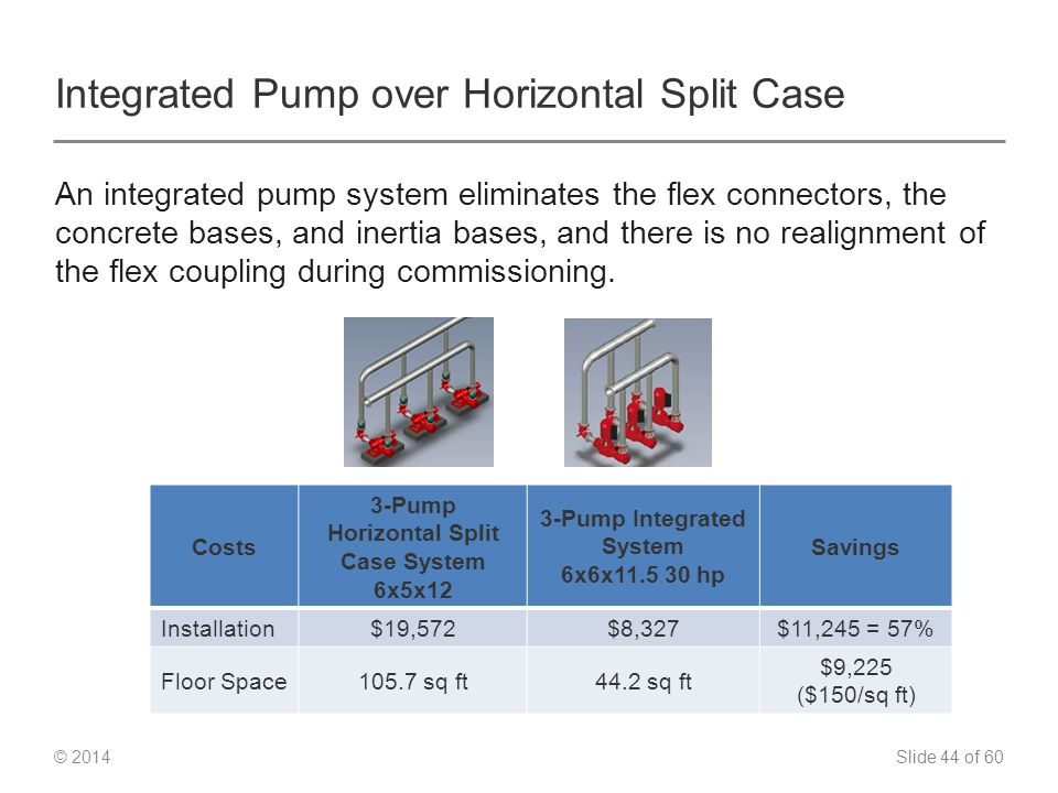 Slide 44 of 60 © 2014 Integrated Pump over Horizontal Split Case An integrated pump system eliminates the flex connectors, the concrete bases, and inertia bases, and there is no realignment of the flex coupling during commissioning.