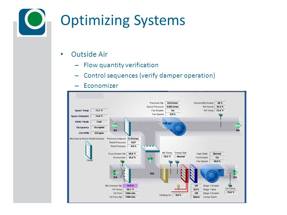 Optimizing Systems Outside Air – Flow quantity verification – Control sequences (verify damper operation) – Economizer
