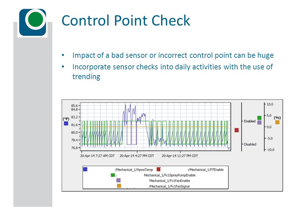 Control Point Check Impact of a bad sensor or incorrect control point can be huge Incorporate sensor checks into daily activities with the use of tren