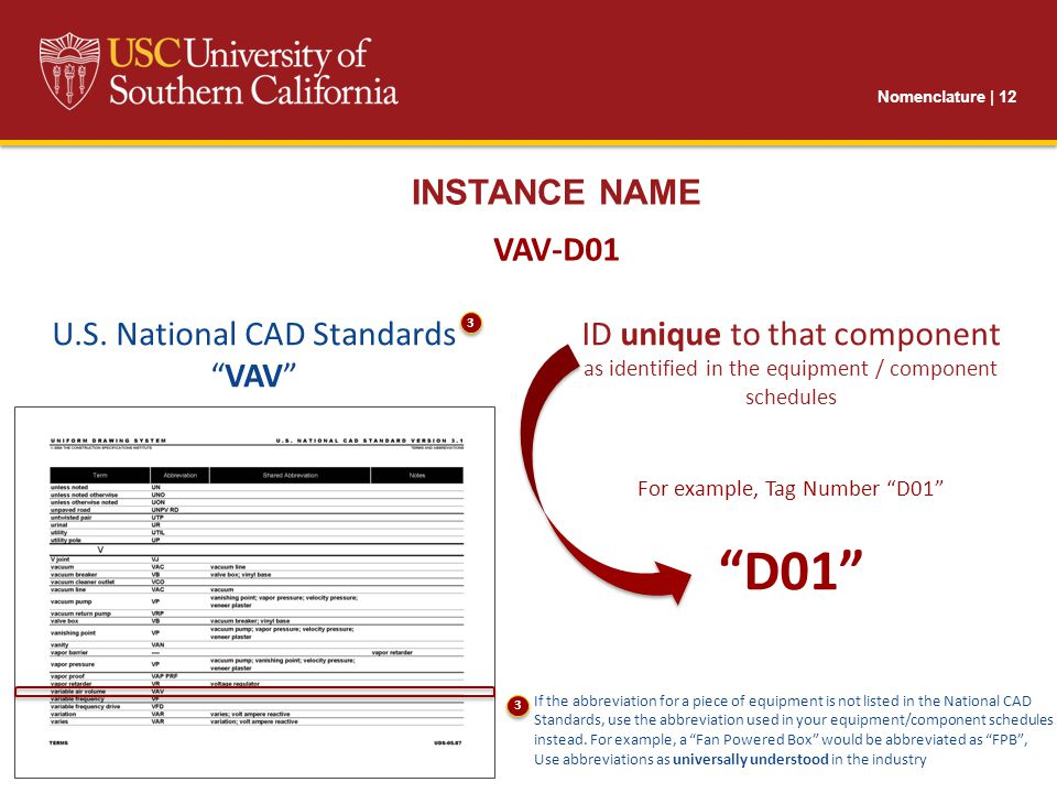 "Nomenclature | 12 INSTANCE NAME VAV-D01 ID unique to that component as identified in the equipment / component schedules For example, Tag Number ""D01"""