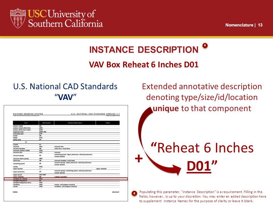 Nomenclature | 13 INSTANCE DESCRIPTION VAV Box Reheat 6 Inches D01 Extended annotative description denoting type/size/id/location unique to that component Reheat 6 Inches D01 + U.S.