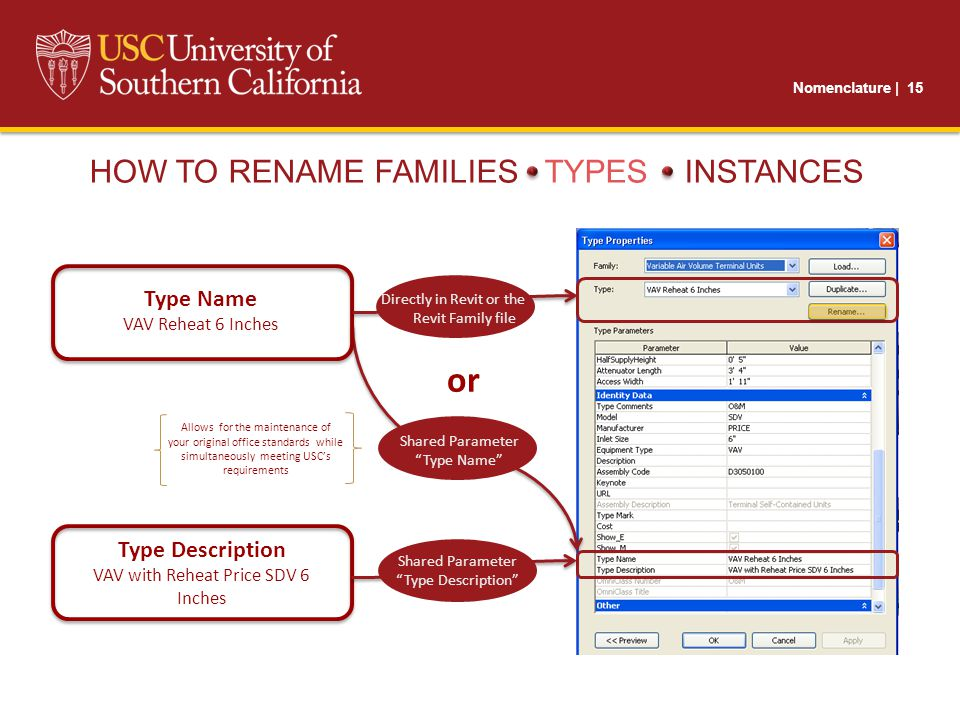 Nomenclature | 15 Type Name VAV Reheat 6 Inches HOW TO RENAME FAMILIES TYPES INSTANCES Type Description VAV with Reheat Price SDV 6 Inches Shared Parameter Type Name Allows for the maintenance of your original office standards while simultaneously meeting USC's requirements Directly in Revit or the Revit Family file Shared Parameter Type Description or