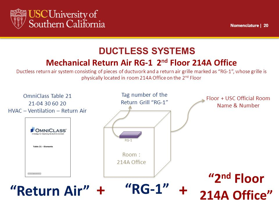 Nomenclature | 20 DUCTLESS SYSTEMS Mechanical Return Air RG-1 2 nd Floor 214A Office Ductless return air system consisting of pieces of ductwork and a return air grille marked as RG-1 , whose grille is physically located in room 214A Office on the 2 nd Floor OmniClass Table 21 21-04 30 60 20 HVAC – Ventilation – Return Air Tag number of the Return Grill RG-1 + Return Air RG-1 Floor + USC Official Room Name & Number + 2 nd Floor 214A Office Room : 214A Office RG-1