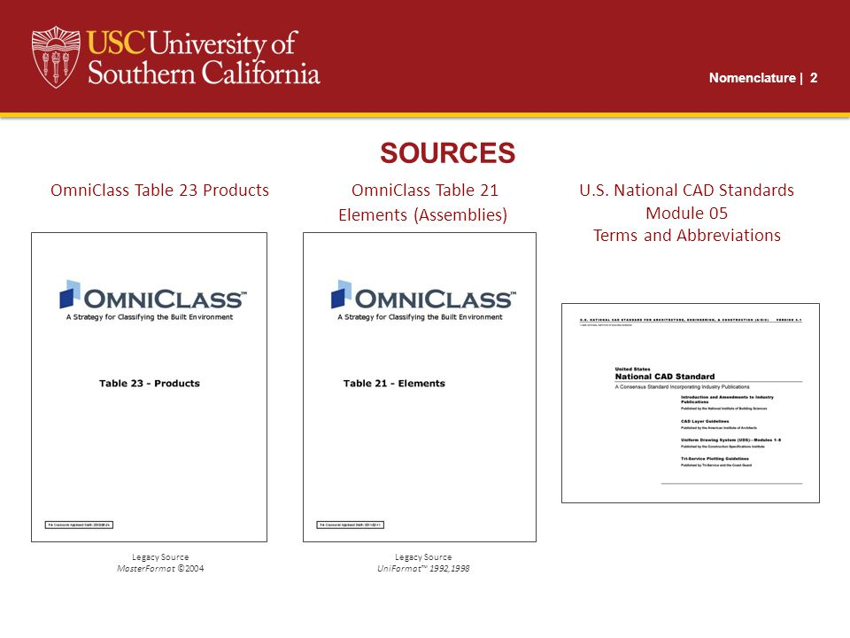 Nomenclature | 2 SOURCES OmniClass Table 23 Products OmniClass Table 21 Elements (Assemblies) U.S.