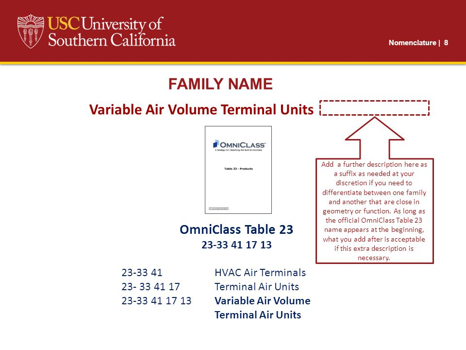 Nomenclature | 8 FAMILY NAME OmniClass Table 23 23-33 41 17 13 Variable Air Volume Terminal Units 23-33 41 HVAC Air Terminals 23- 33 41 17 Terminal Air Units 23-33 41 17 13 Variable Air Volume Terminal Air Units Add a further description here as a suffix as needed at your discretion if you need to differentiate between one family and another that are close in geometry or function.