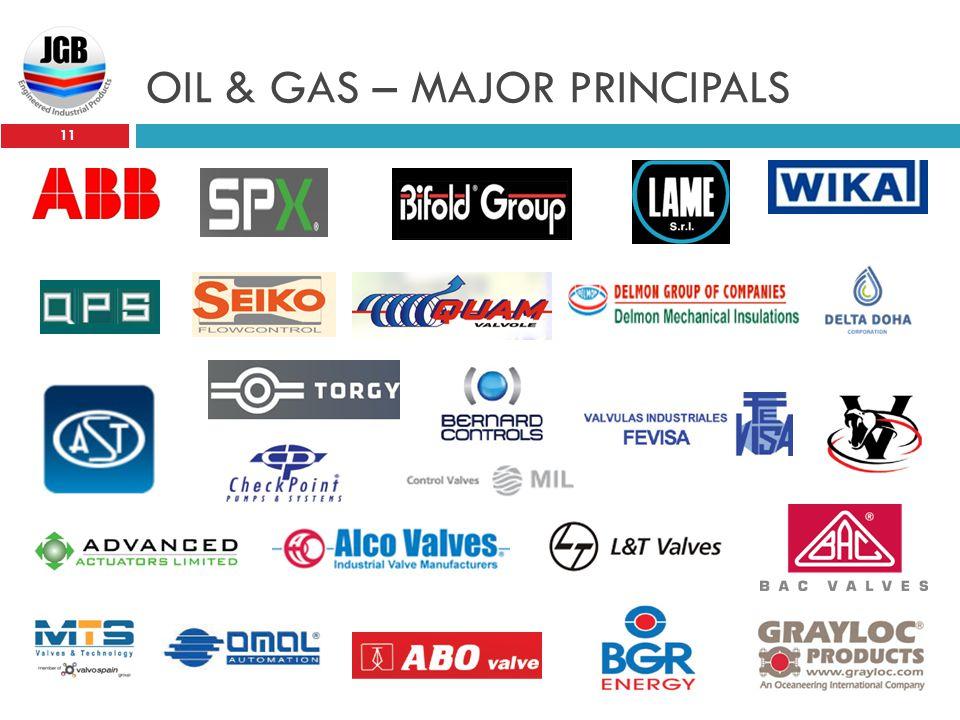 OIL & GAS – MAJOR PRINCIPALS 11
