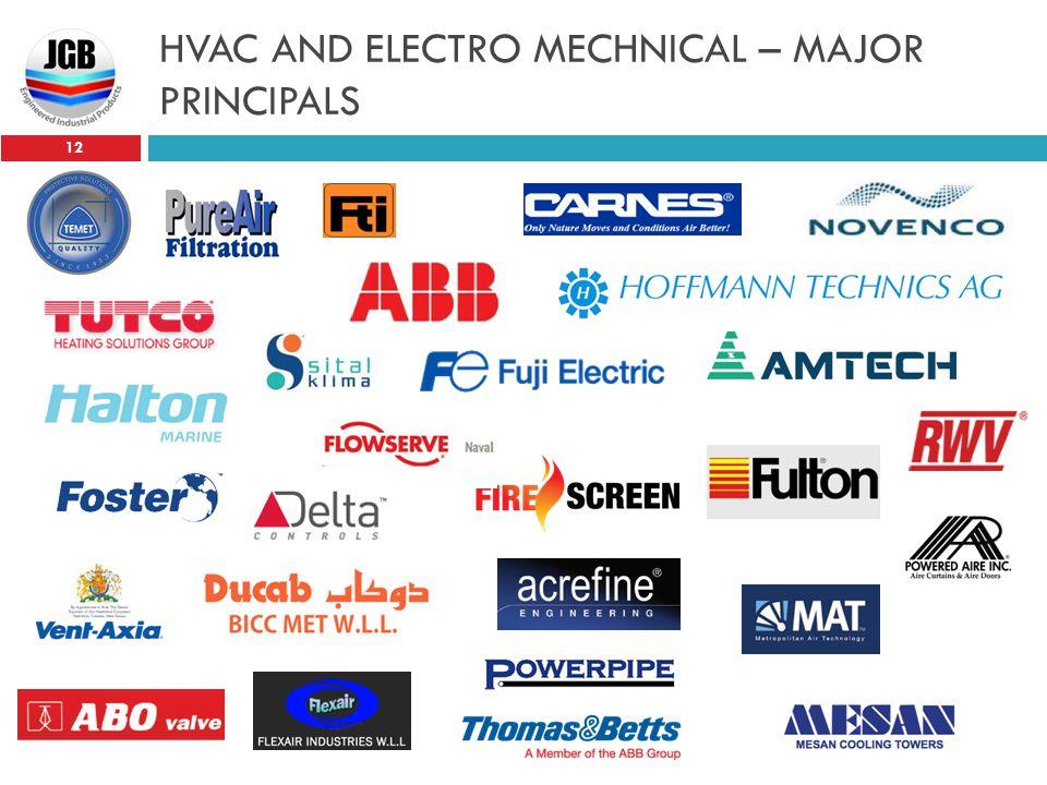HVAC AND ELECTRO MECHNICAL – MAJOR PRINCIPALS 12
