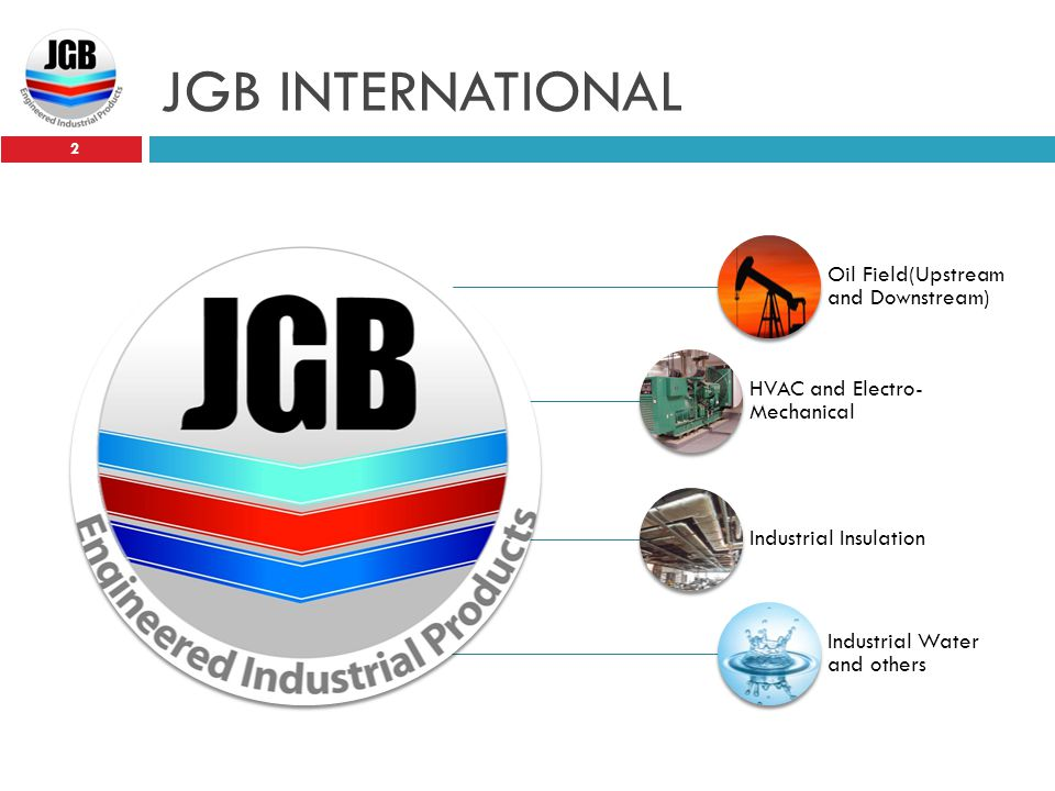INDUSTRIAL INSULATIONS 13 We supply all types of industrial insulation products and related accessories to Oil & Gas, HVAC and other industries Calcium Silicate Perlite Insulation Phenolic Insulation Polyurethane Insulation Rockwool Insulation Ceramic Fiber Cellular Glass Rubber insulation Adhesive Sealant Aluminium insulation jackets and accessories