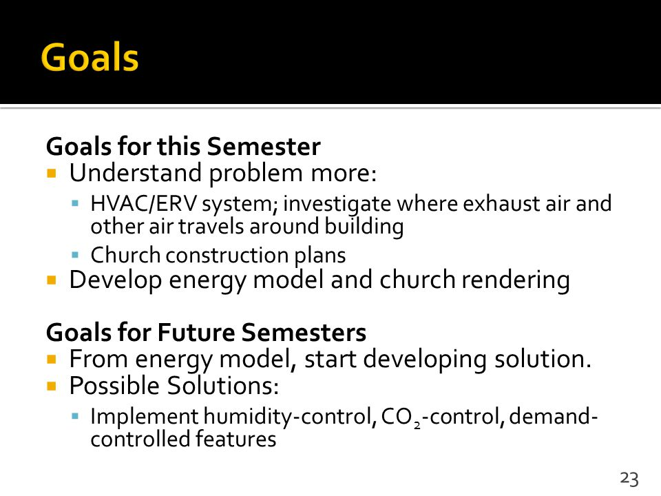 Goals for this Semester  Understand problem more:  HVAC/ERV system; investigate where exhaust air and other air travels around building  Church construction plans  Develop energy model and church rendering Goals for Future Semesters  From energy model, start developing solution.