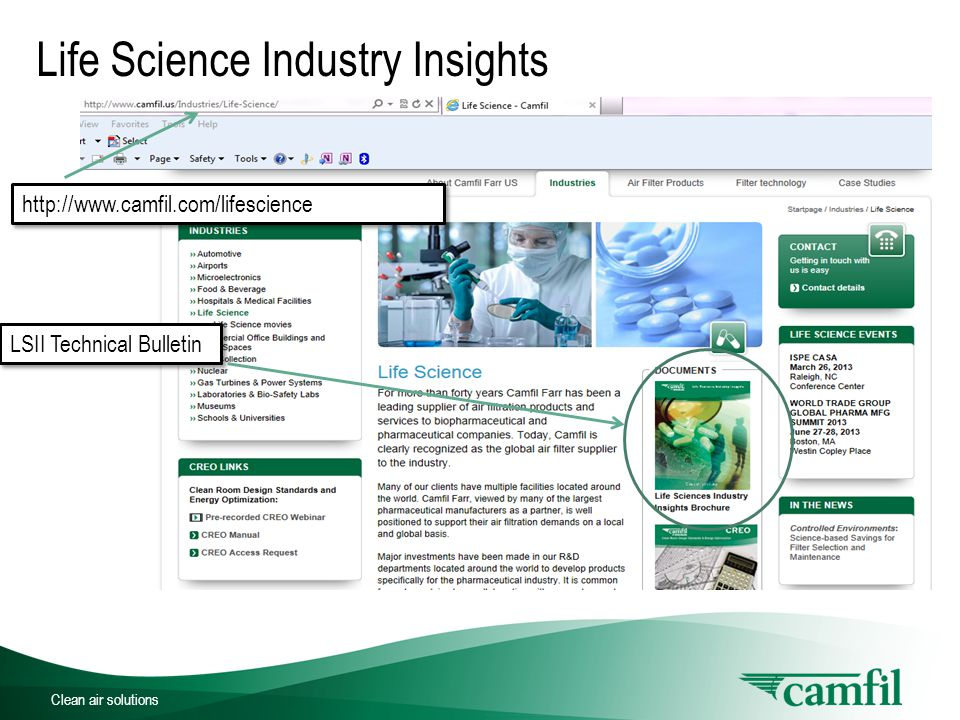 Clean air solutions http://www.camfil.com/lifescience http://www.camfil.com/lifescience Life Science Industry Insights LSII Technical Bulletin