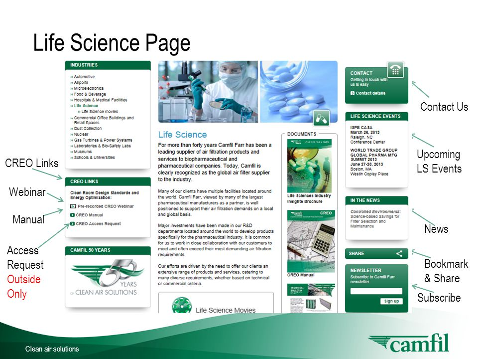 Clean air solutions Life Science Industry Insights – Technical Bulletin