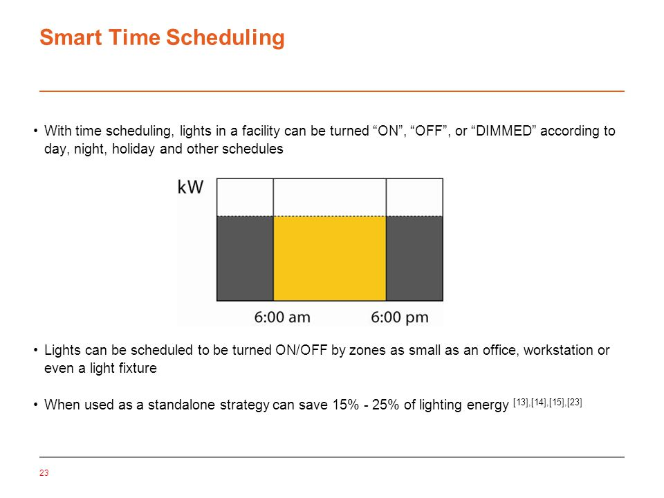 Smart Time Scheduling With time scheduling, lights in a facility can be turned ON , OFF , or DIMMED according to day, night, holiday and other schedules Lights can be scheduled to be turned ON/OFF by zones as small as an office, workstation or even a light fixture When used as a standalone strategy can save 15% - 25% of lighting energy [13],[14],[15],[23] 23