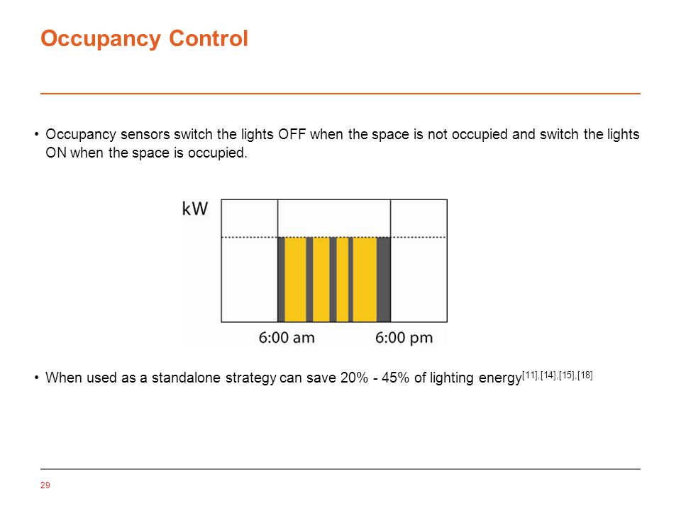 Occupancy Control Occupancy sensors switch the lights OFF when the space is not occupied and switch the lights ON when the space is occupied.
