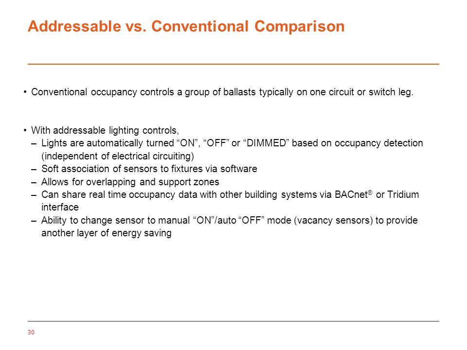 Addressable vs.