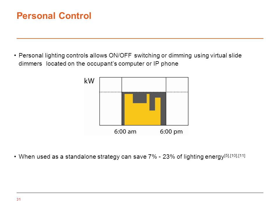 Personal Control Personal lighting controls allows ON/OFF switching or dimming using virtual slide dimmers located on the occupant's computer or IP phone When used as a standalone strategy can save 7% - 23% of lighting energy [5],[10],[11] 31