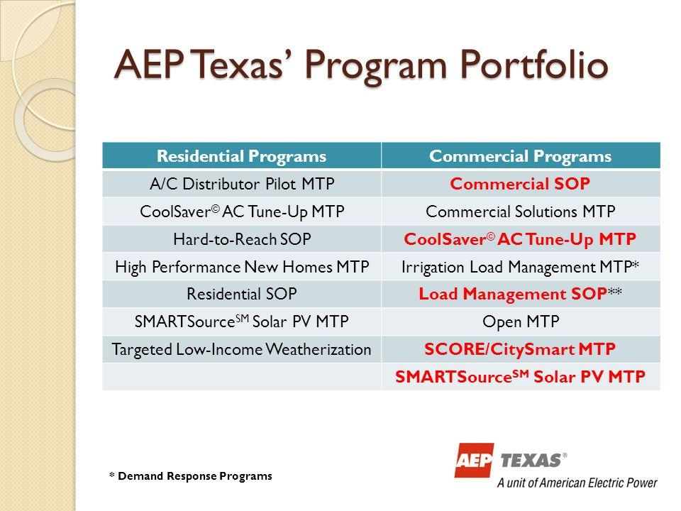 AEP Texas' Program Portfolio Residential ProgramsCommercial Programs A/C Distributor Pilot MTPCommercial SOP CoolSaver © AC Tune-Up MTPCommercial Solu
