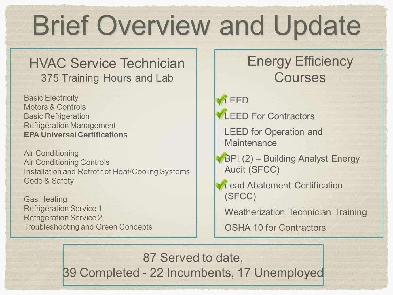 HVAC Service Technician 375 Training Hours and Lab Basic Electricity Motors & Controls Basic Refrigeration Refrigeration Management EPA Universal Cert
