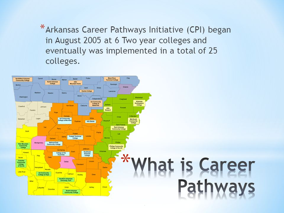 * Arkansas Career Pathways Initiative (CPI) began in August 2005 at 6 Two year colleges and eventually was implemented in a total of 25 colleges.