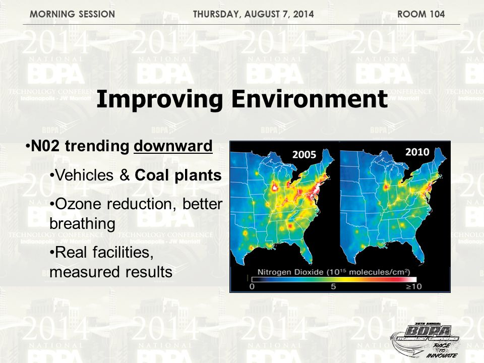 Improving Environment N02 trending downward Vehicles & Coal plants Ozone reduction, better breathing Real facilities, measured results