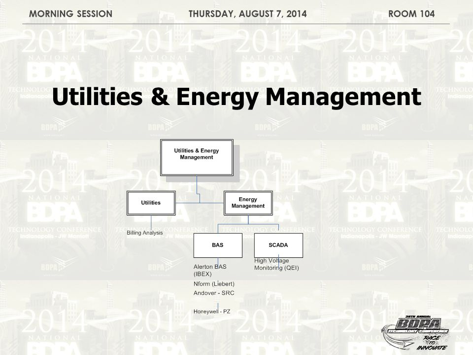 Utilities & Energy Management
