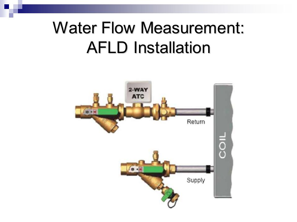 Water Flow Measurement: AFLD Installation
