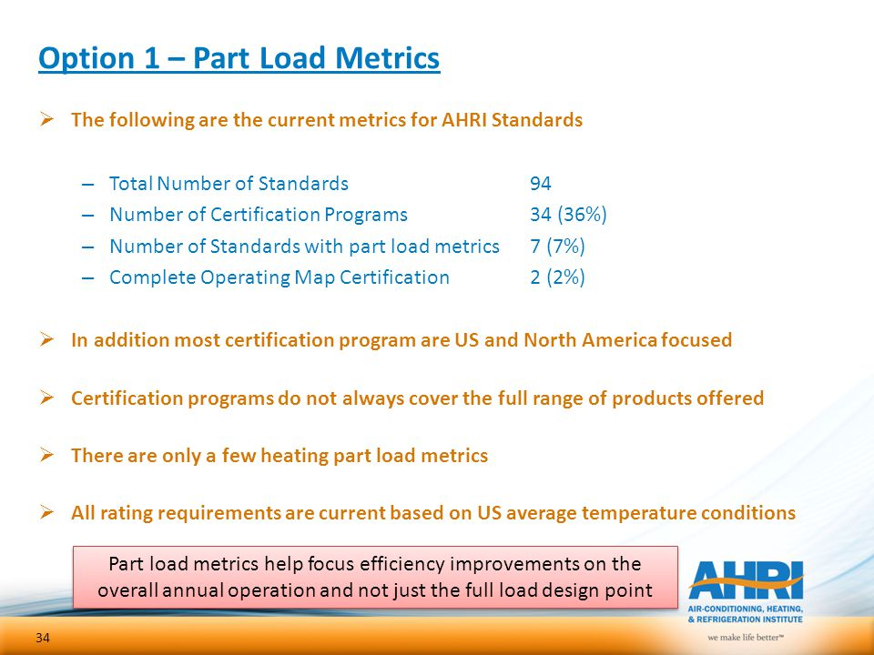 Option 1 – Part Load Metrics  The following are the current metrics for AHRI Standards – Total Number of Standards94 – Number of Certification Progra