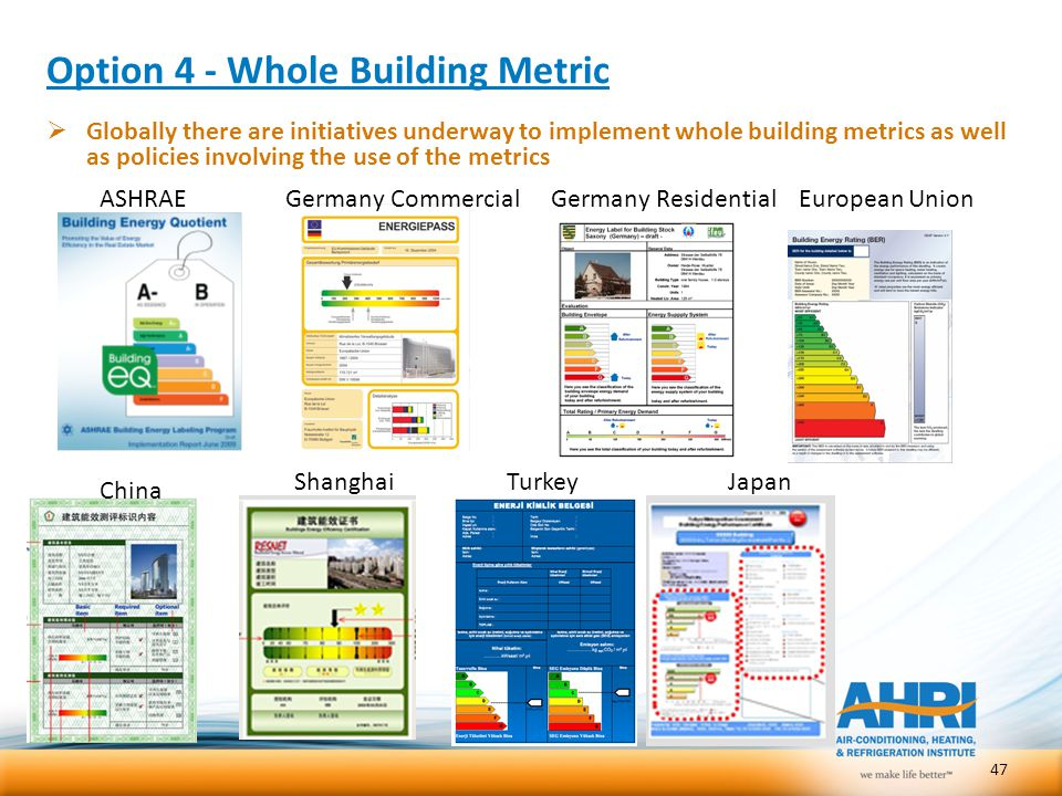 47 Option 4 - Whole Building Metric  Globally there are initiatives underway to implement whole building metrics as well as policies involving the us