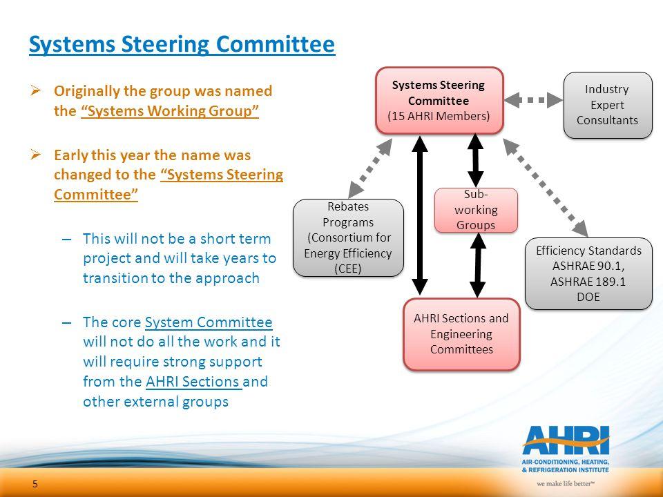 Systems Steering Committee Members Charlie Adams – A.O.