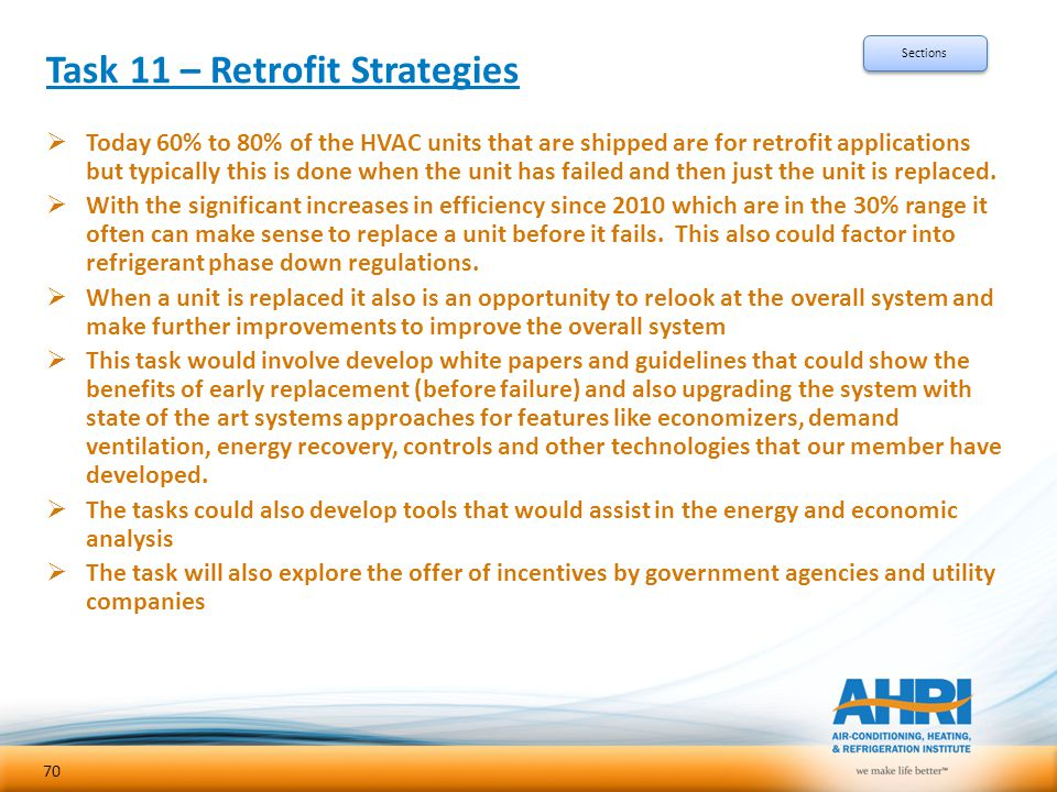 Task 11 – Retrofit Strategies  Today 60% to 80% of the HVAC units that are shipped are for retrofit applications but typically this is done when the