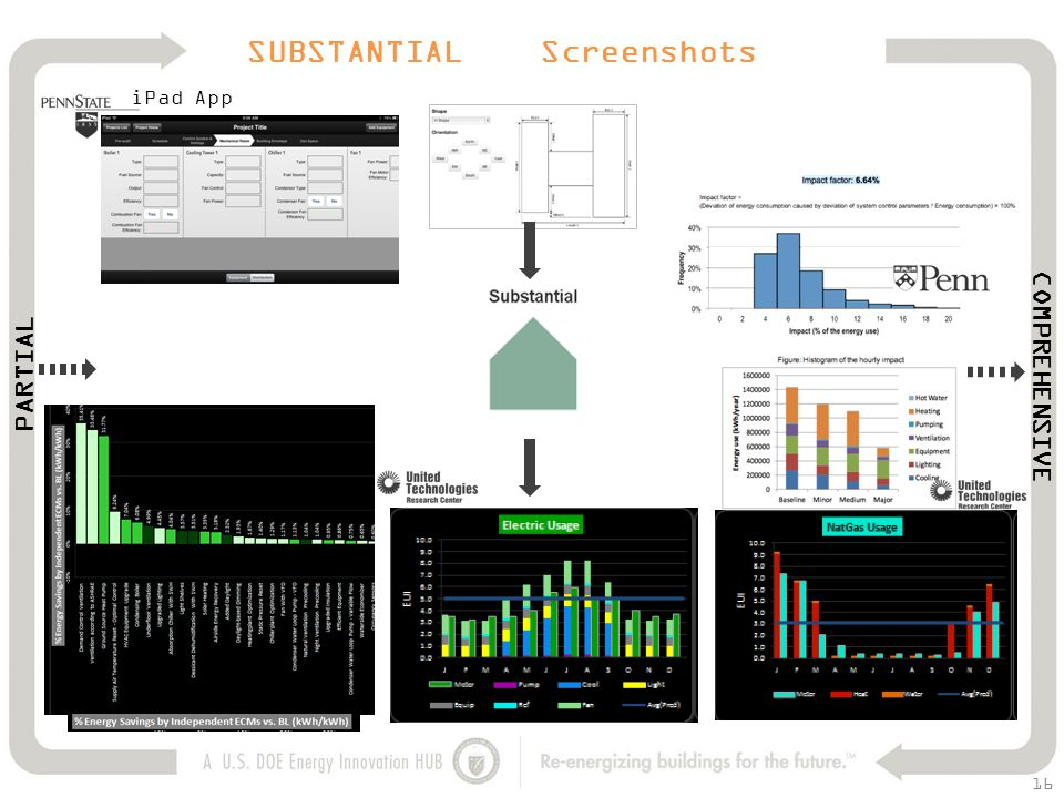16 iPad App COMPREHENSIVE PARTIAL SUBSTANTIAL Screenshots