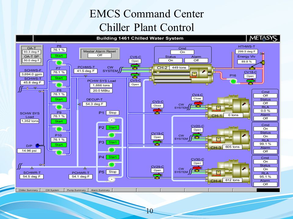 10 EMCS Command Center Chiller Plant Control