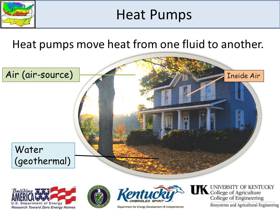 Heat Pumps Heat pumps move heat from one fluid to another. Air (air-source) Water (geothermal) Inside Air