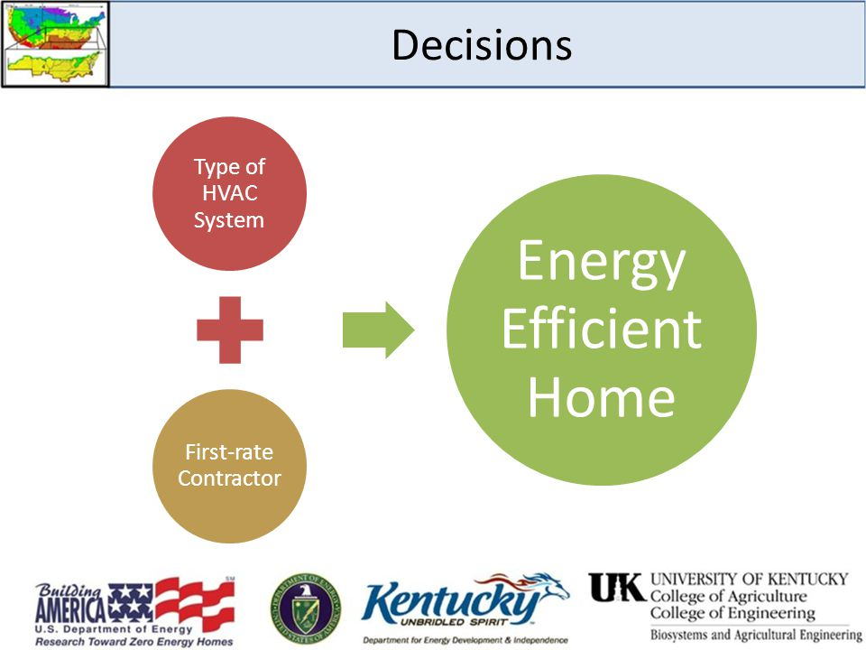Decisions Type of HVAC System First-rate Contractor Energy Efficient Home
