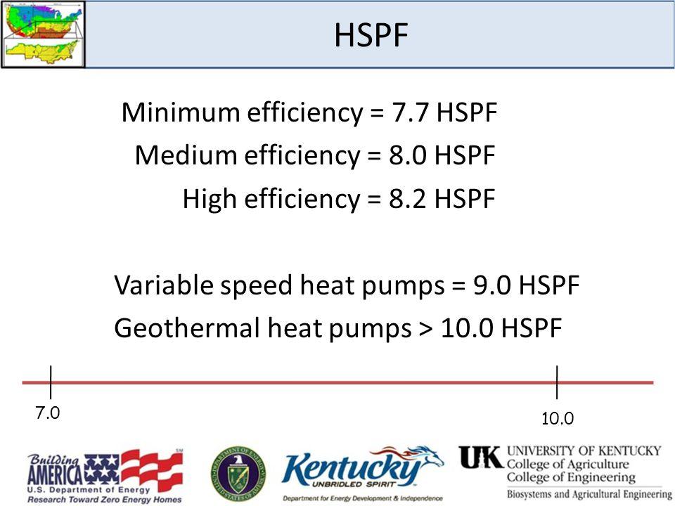 HSPF Minimum efficiency = 7.7 HSPF Medium efficiency = 8.0 HSPF High efficiency = 8.2 HSPF Variable speed heat pumps = 9.0 HSPF Geothermal heat pumps