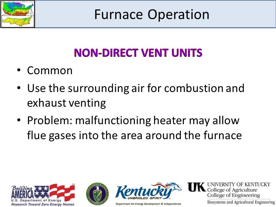 Furnace Operation