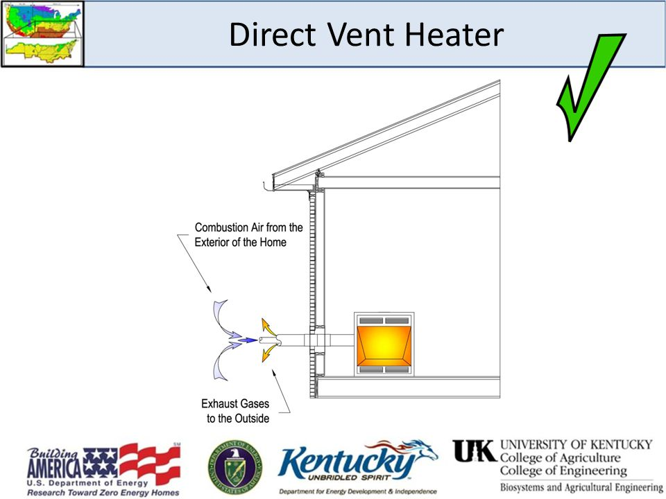 Direct Vent Heater