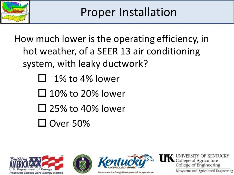 Proper Installation How much lower is the operating efficiency, in hot weather, of a SEER 13 air conditioning system, with leaky ductwork?  1% to 4%