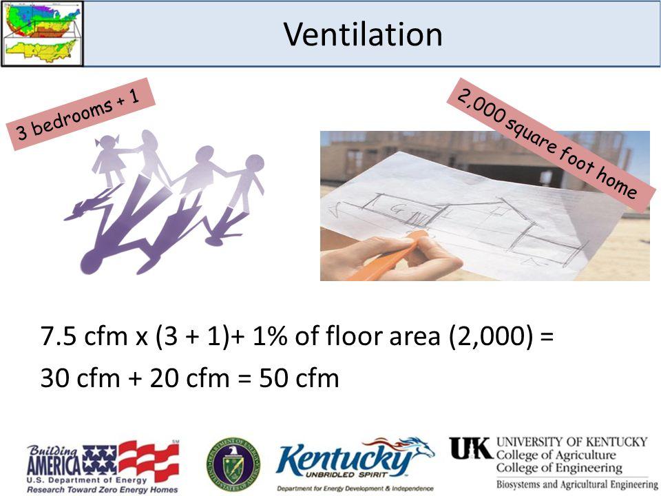 Ventilation 7.5 cfm x (3 + 1)+ 1% of floor area (2,000) = 30 cfm + 20 cfm = 50 cfm 2,000 square foot home 3 bedrooms + 1