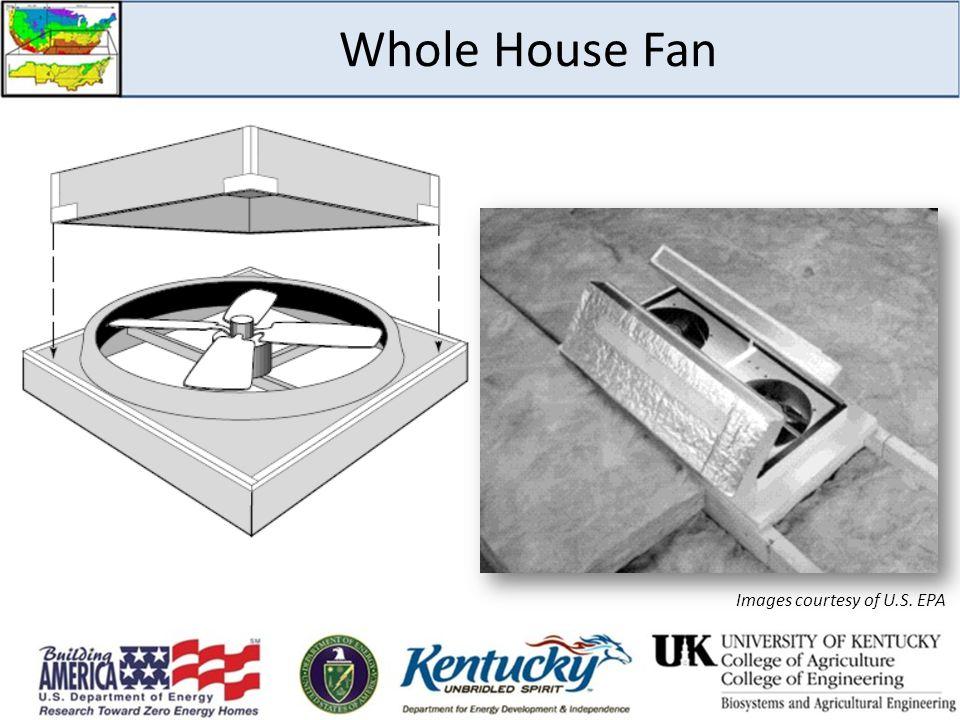 Whole House Fan Images courtesy of U.S. EPA