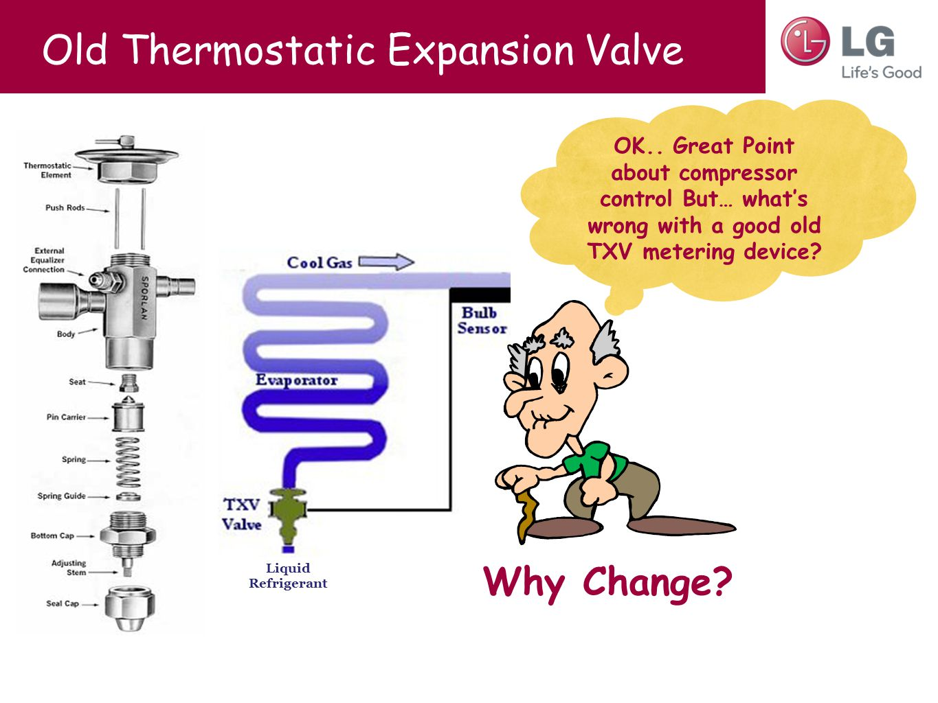 Old Thermostatic Expansion Valve OK.. Great Point about compressor control But… what's wrong with a good old TXV metering device? Why Change? Liquid R
