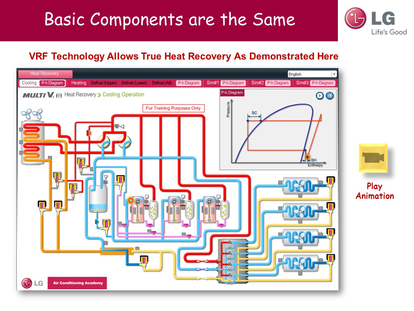 Basic Components are the Same mm VRF Technology Allows True Heat Recovery As Demonstrated Here Play Animation