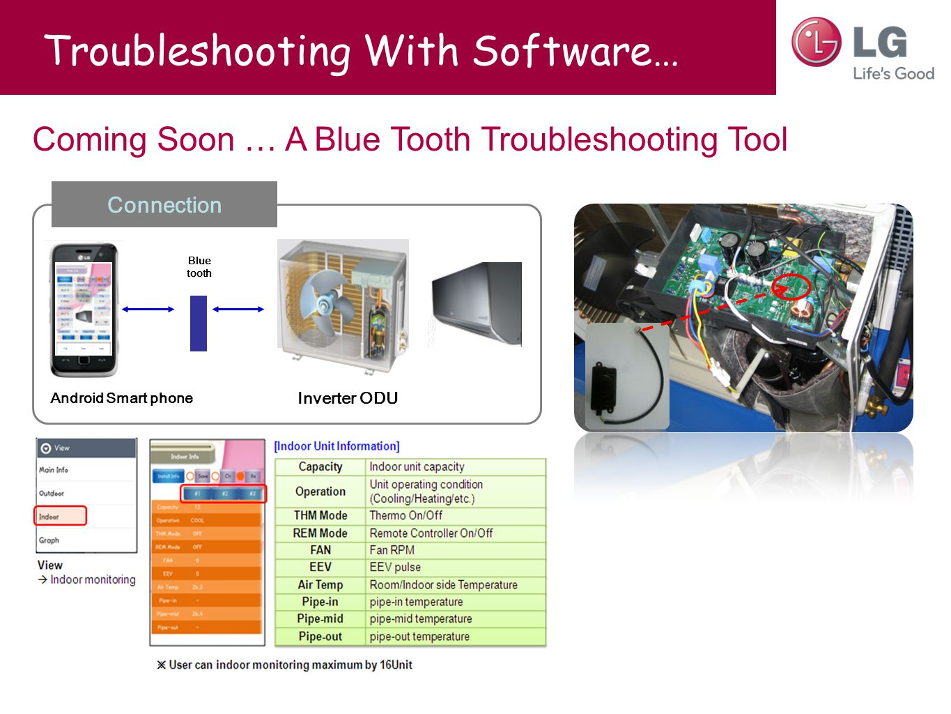 Troubleshooting With Software… Coming Soon … A Blue Tooth Troubleshooting Tool Android Smart phone Connection Cable Blue tooth Inverter ODU Blue tooth