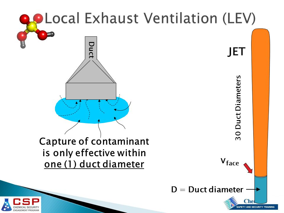 D = Duct diameter v face JET Air Duct Capture of contaminant is only effective within one (1) duct diameter 30 Duct Diameters Local Exhaust Ventilatio