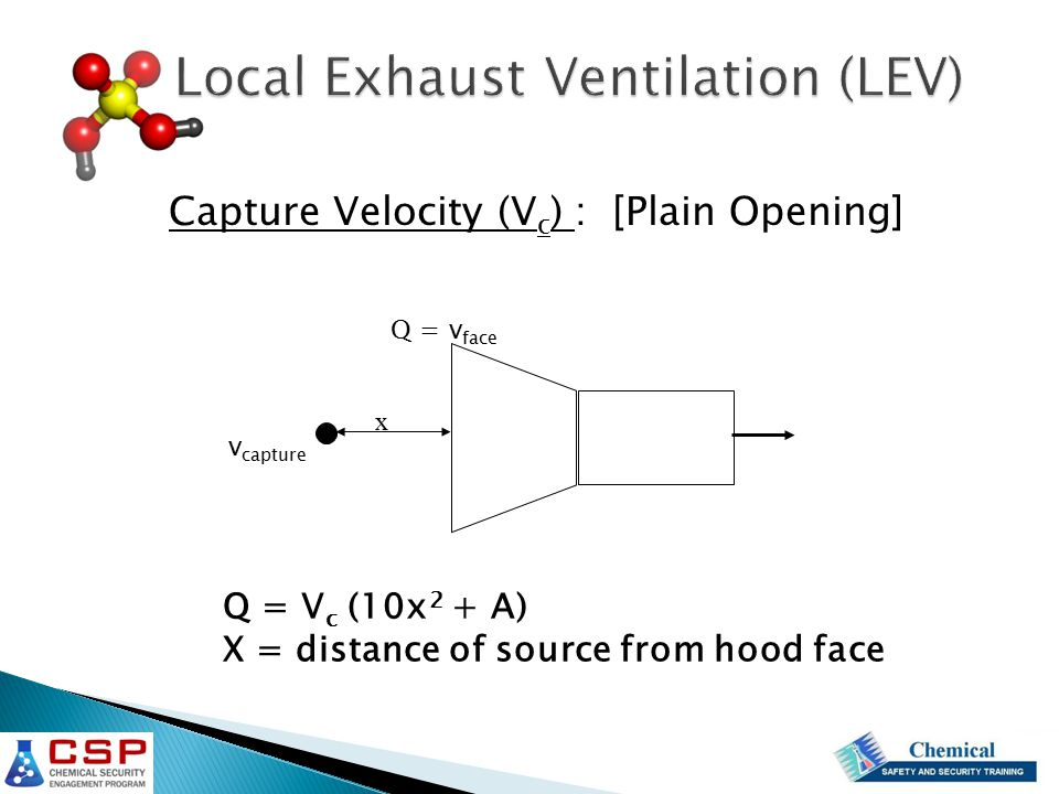 Q = V c (10x 2 + A) X = distance of source from hood face x v capture Q = v face Capture Velocity (V c ) : [Plain Opening]