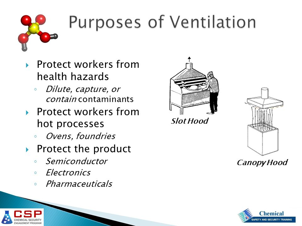 ACGIH American Conference of Governmental Industrial Hygienists Industrial Ventilation, A Manual of Recommended Practice AIHA American Industrial Hygiene Association Standard Z9.2, Fundamentals Governing the Design and Operation of Local Exhaust Ventilation Systems ASHRAE American Society of Heating, Refrigeration and Air Conditioning Engineers Standard 62.1-2010, Ventilation for Acceptable Indoor Air Quality OSHA Occupational Safety and Health Administration Ventilation, 29 Code of Federal Regulations 1910.94 http://osha.gov/ US Standards & Guidelines