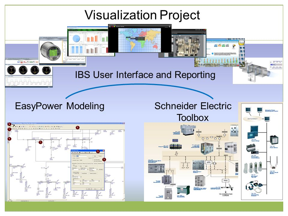 Visualization Project – IBS Involvement Dashboards Automated Reports Configurable Report Dashboards Link Multiple Systems Into One Graphical User Interface Convert data into useful information Overview 5