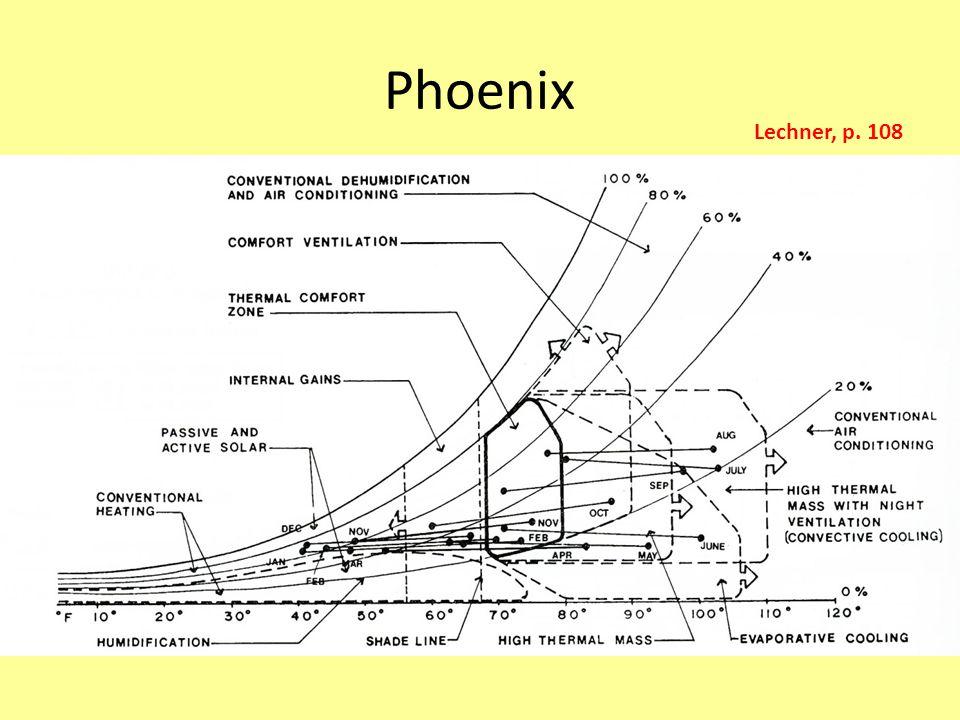 Phoenix Lechner, p. 108